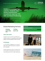 Aviation Competitive Industry