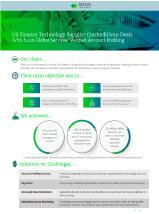 Finance Technology Company Profiling