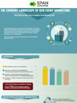 Current Landscape of B2B Event Marketing-Infographic