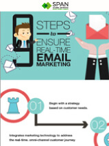 Real Time Email Marketing-Infographic