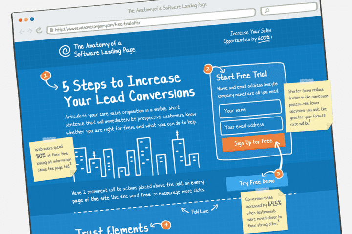 infographic-teaser-anatomy-of-landing-page