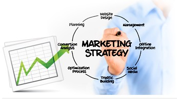 Marketing Strategy - Span Global Services