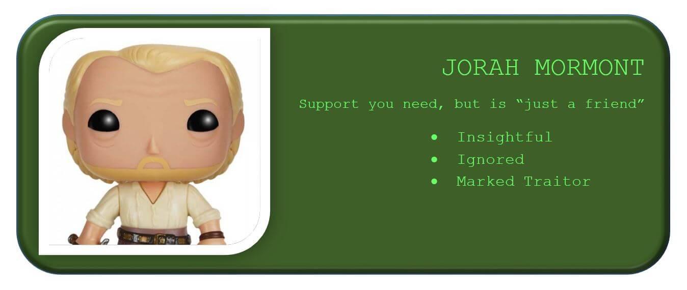 content marketing - jorah mormont