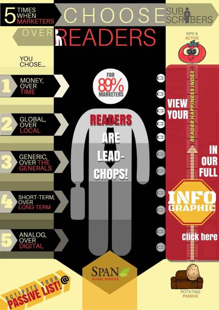 Full Infographic Image - Mailing Database
