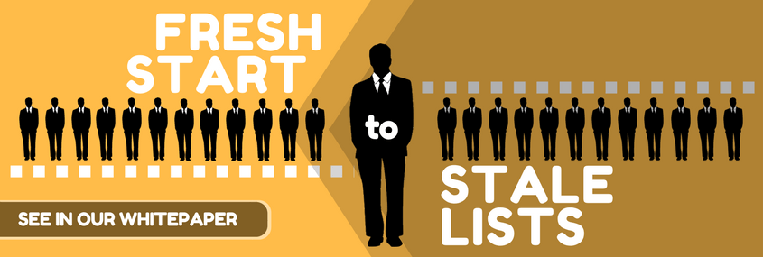 Stale Lists Whitepaper - Technology Users List - Long Blog
