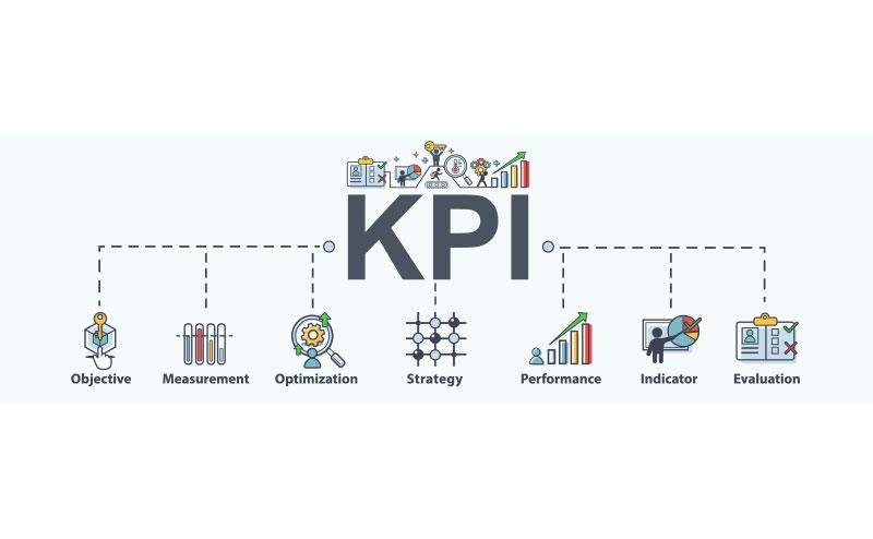 KPI-SPAN