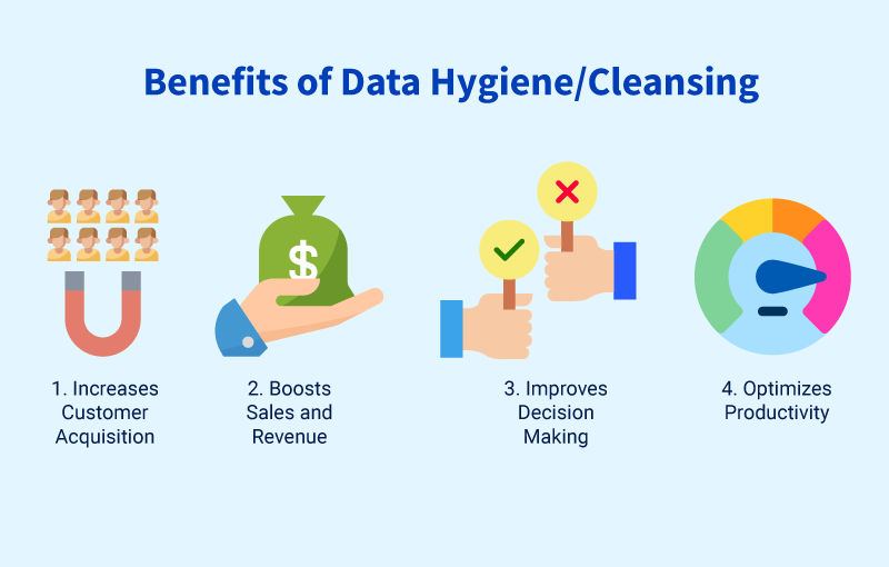 Data Hygiene benefits